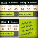 3 Wochen Fitbit & WW – Aktivität gesteigert!